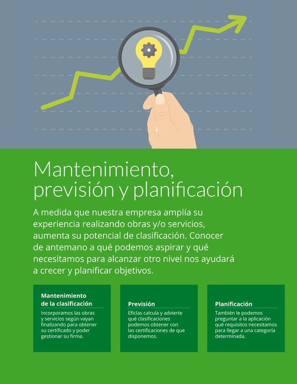 Mantenimiento, previsión y planificación de la clasificación de contratistas